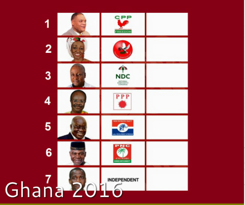 Ghana presidential election 2016, the candidates