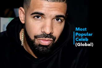 7 NET Honours Drake
