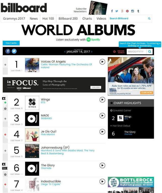 olamide-glory album- Billboard-world-album-charts