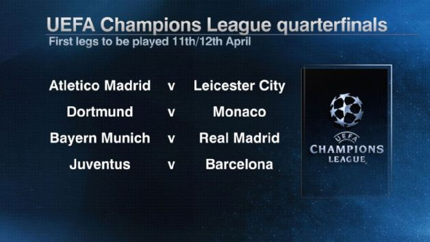 Uefa champions leagues quarter final stage draw 2017