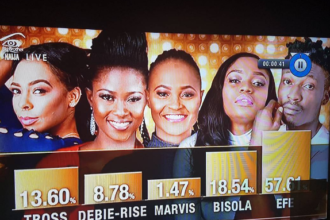 big brother naija finale, the five finalist