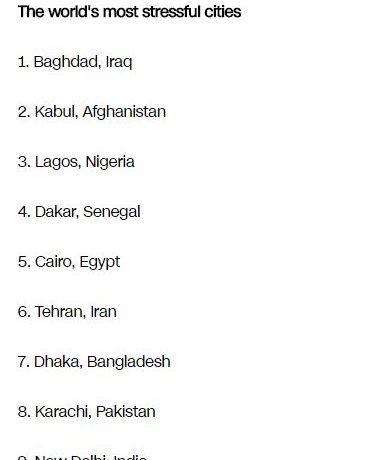 List of Stressful cities - olorisupergal