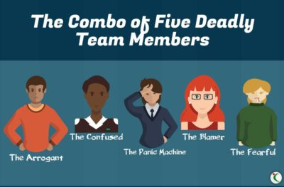 manage-dysfunctional-team