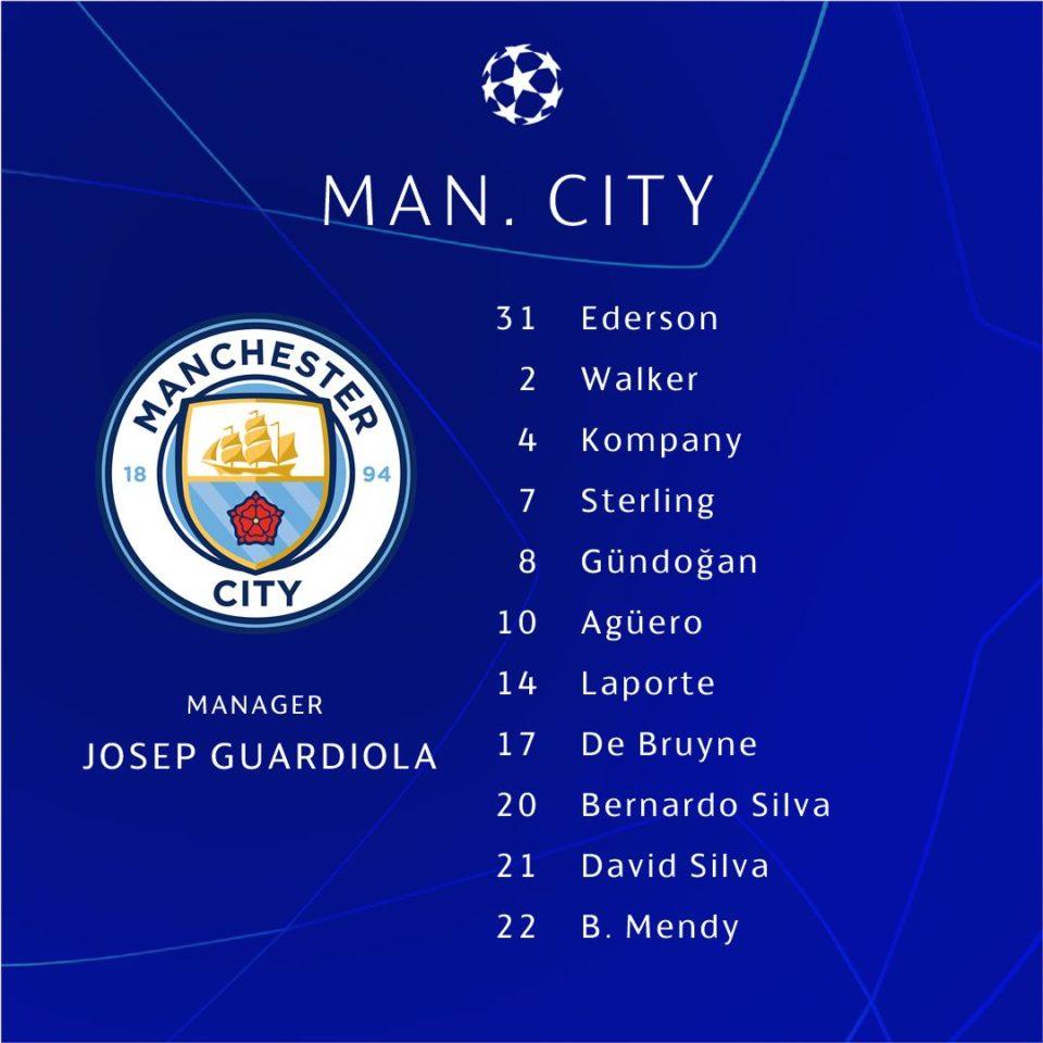 Manchester City Vs Tottenham: Confirmed Starting Line Up