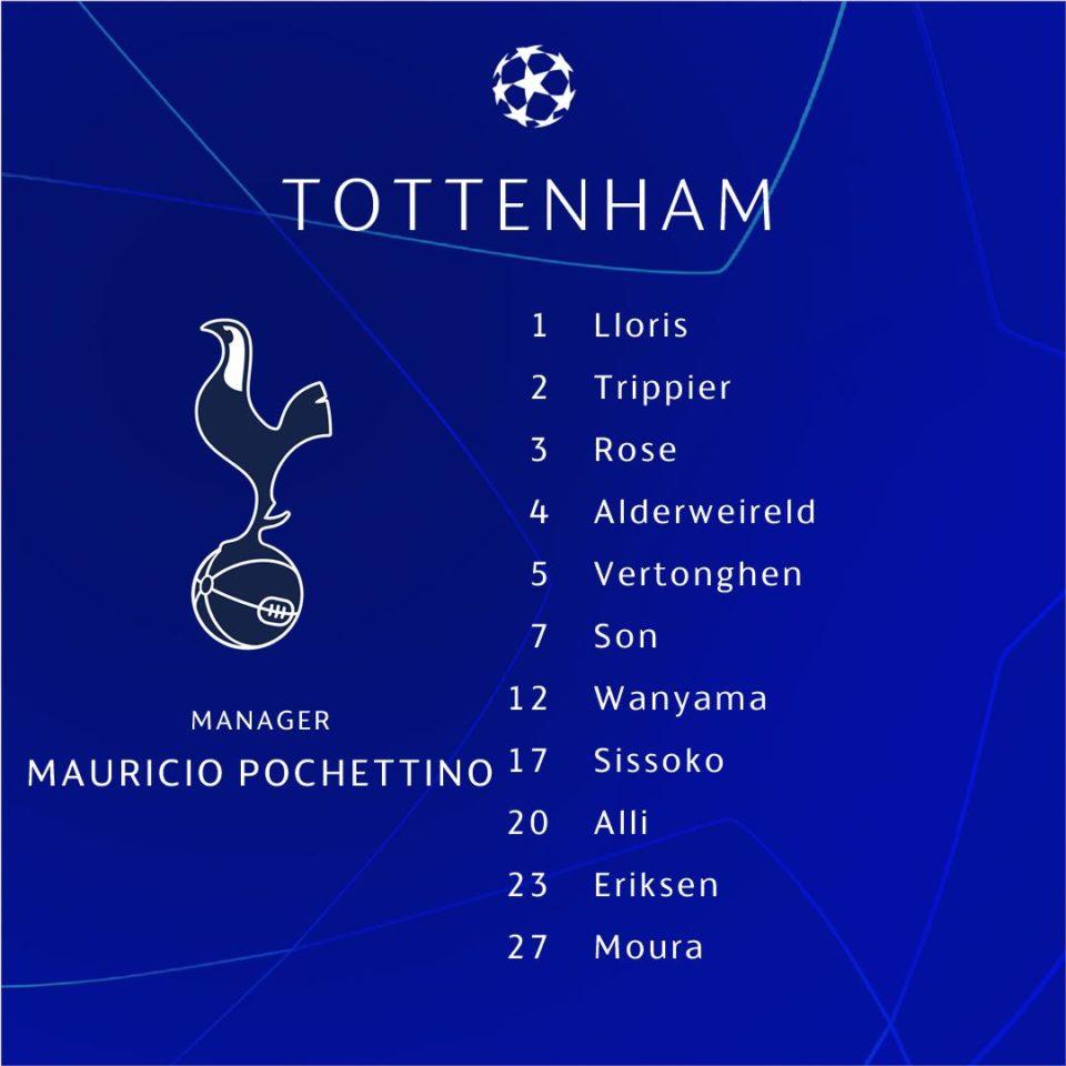 Tottenham Vs Ajax Live Stream Twitter: Manchester City Vs Tottenham: Confirmed Starting Line Up